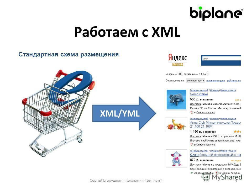 Работаем с XML Сергей Егорушкин - Компания «Биплан»4 XML/YML Стандартная схема размещения