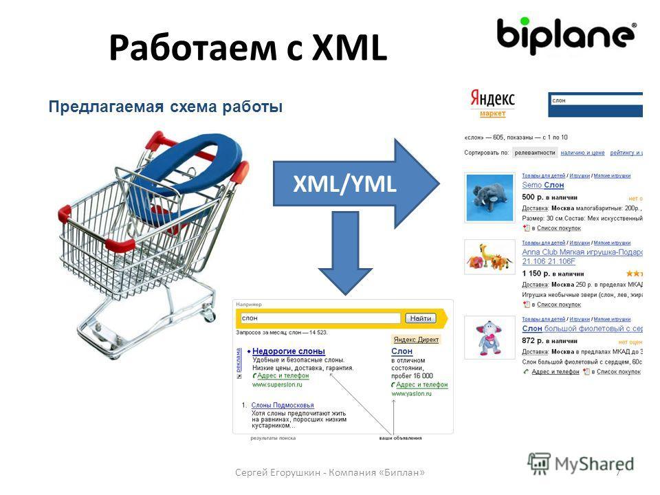 Сергей Егорушкин - Компания «Биплан»7 XML/YML Предлагаемая схема работы Работаем с XML