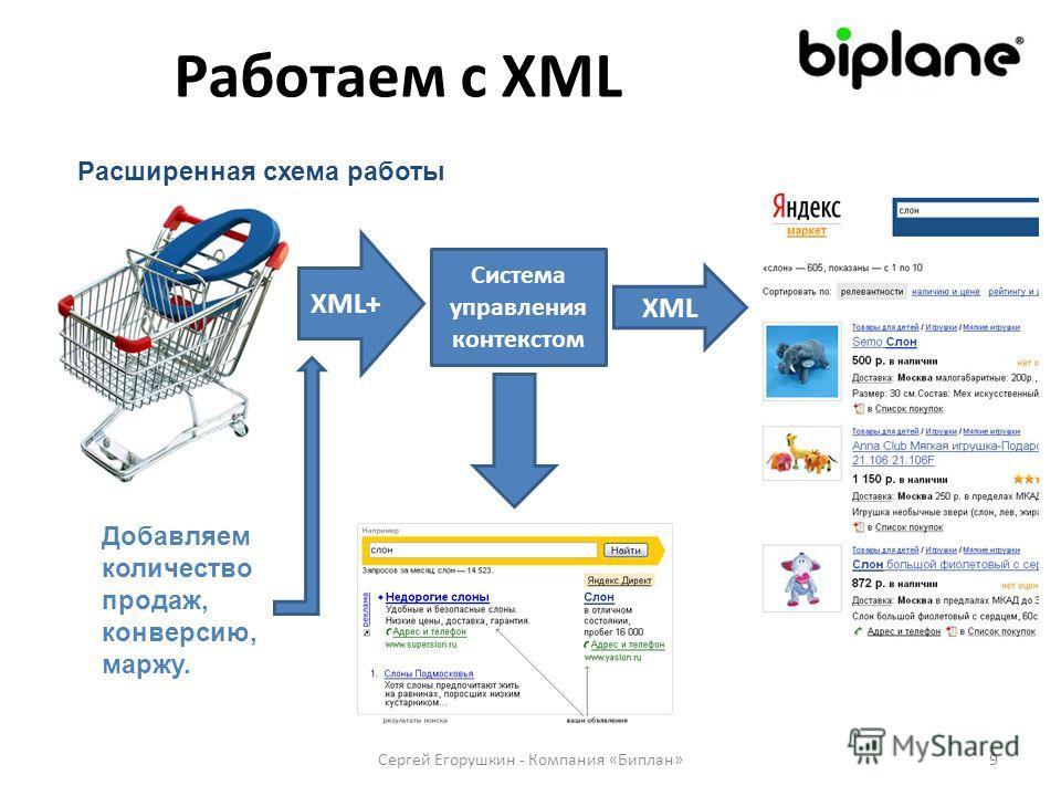 Сергей Егорушкин - Компания «Биплан»9 XML+ Расширенная схема работы Работаем с XML Система управления контекстом XML Добавляем количество продаж, конверсию, маржу.