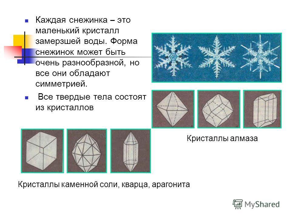 Каждая снежинка – это маленький кристалл замерзшей воды. Форма снежинок может быть очень разнообразной, но все они обладают симметрией. Все твердые тела состоят из кристаллов Кристаллы каменной соли, кварца, арагонита Кристаллы алмаза