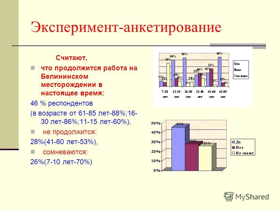 Эксперимент-анкетирование Считают, что продолжится работа на Белининском месторождении в настоящее время: 46 % респондентов (в возрасте от 61-85 лет-88%;16- 30 лет-86%;11-15 лет-60%), не продолжится: 28%(41-60 лет-53%), сомневаются: 26%(7-10 лет-70%)