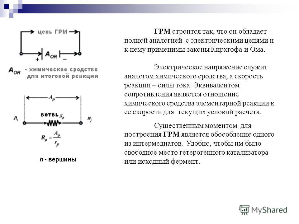 n - вершины ГРМ строится так, что он обладает полной аналогией с электрическими цепями и к нему применимы законы Кирхгофа и Ома. Электрическое напряжение служит аналогом химического сродства, а скорость реакции – силы тока. Эквивалентом сопротивления
