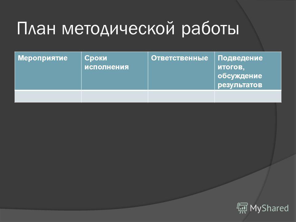 План методической работы МероприятиеСроки исполнения ОтветственныеПодведение итогов, обсуждение результатов