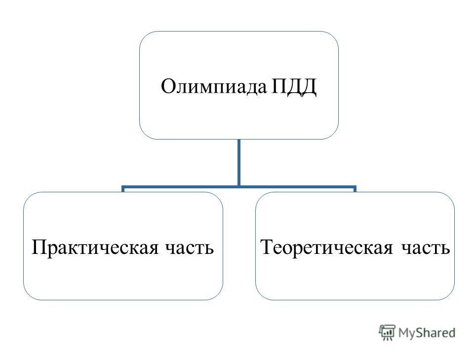 Олимпиада ПДД Практическая часть Теоретическая часть