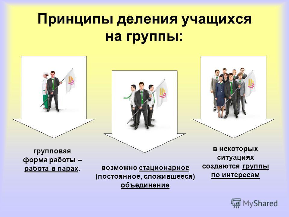 Принципы деления учащихся на группы: возможно стационарное (постоянное, сложившееся) объединение в некоторых ситуациях создаются группы по интересам групповая форма работы – работа в парах.