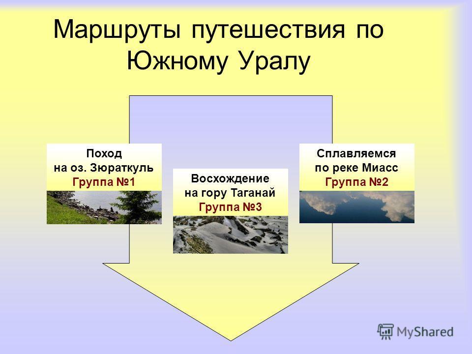 Маршруты путешествия по Южному Уралу Поход на оз. Зюраткуль Группа 1 Сплавляемся по реке Миасс Группа 2 Восхождение на гору Таганай Группа 3