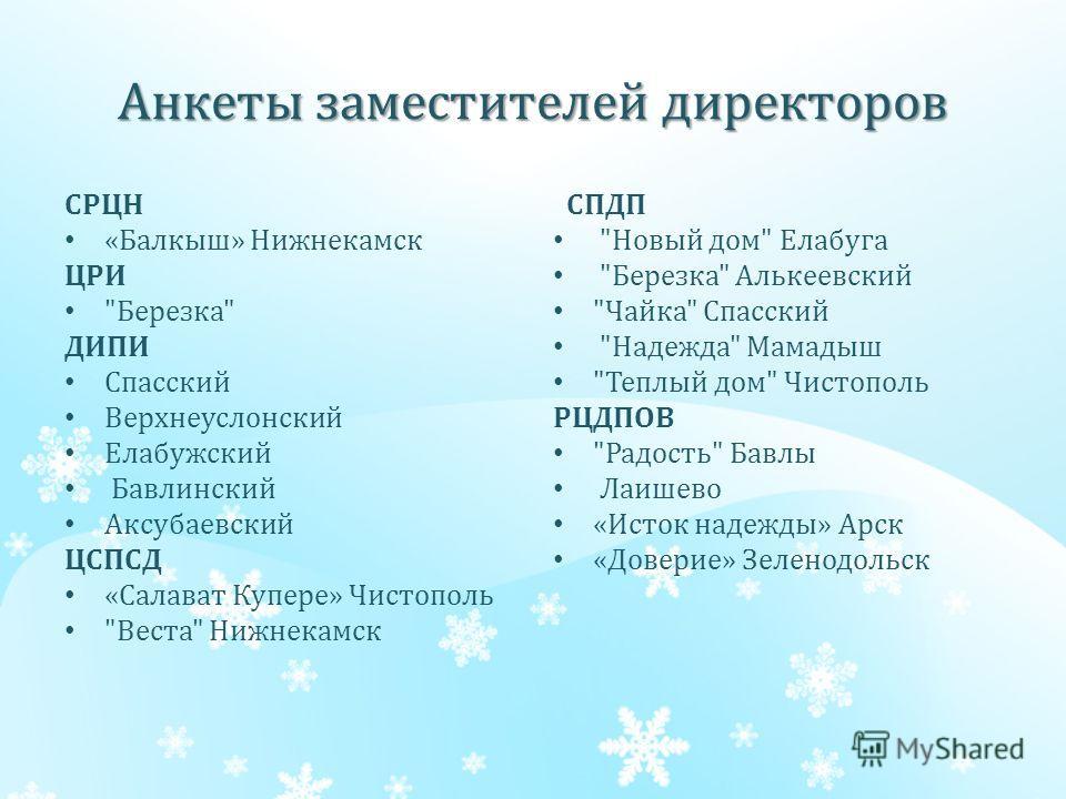 Анкеты заместителей директоров СРЦН «Балкыш» Нижнекамск ЦРИ