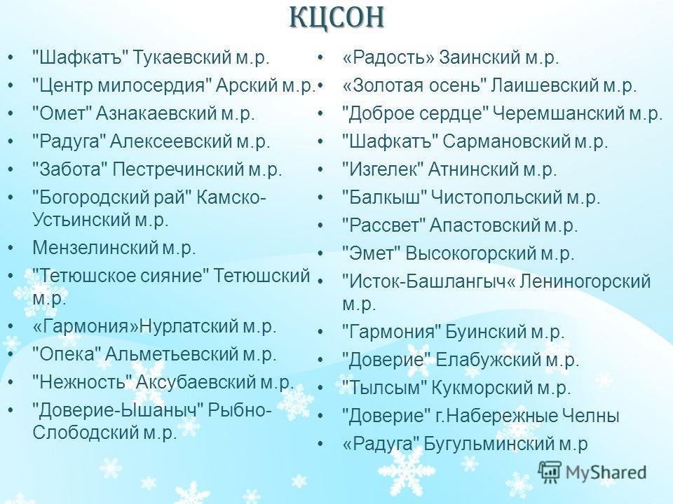 КЦСОН