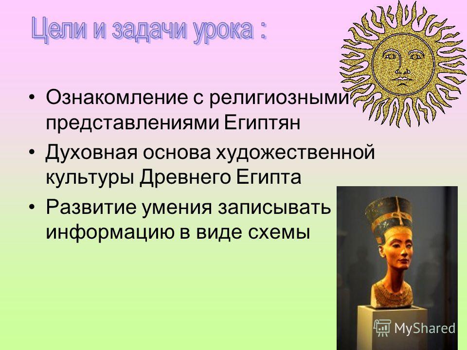 Ознакомление с религиозными представлениями Египтян Духовная основа художественной культуры Древнего Египта Развитие умения записывать информацию в виде схемы