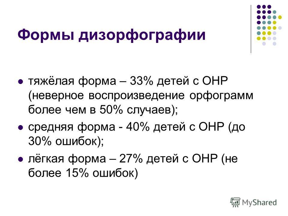Формы дизорфографии тяжёлая форма – 33% детей с ОНР (неверное воспроизведение орфограмм более чем в 50% случаев); средняя форма - 40% детей с ОНР (до 30% ошибок); лёгкая форма – 27% детей с ОНР (не более 15% ошибок)