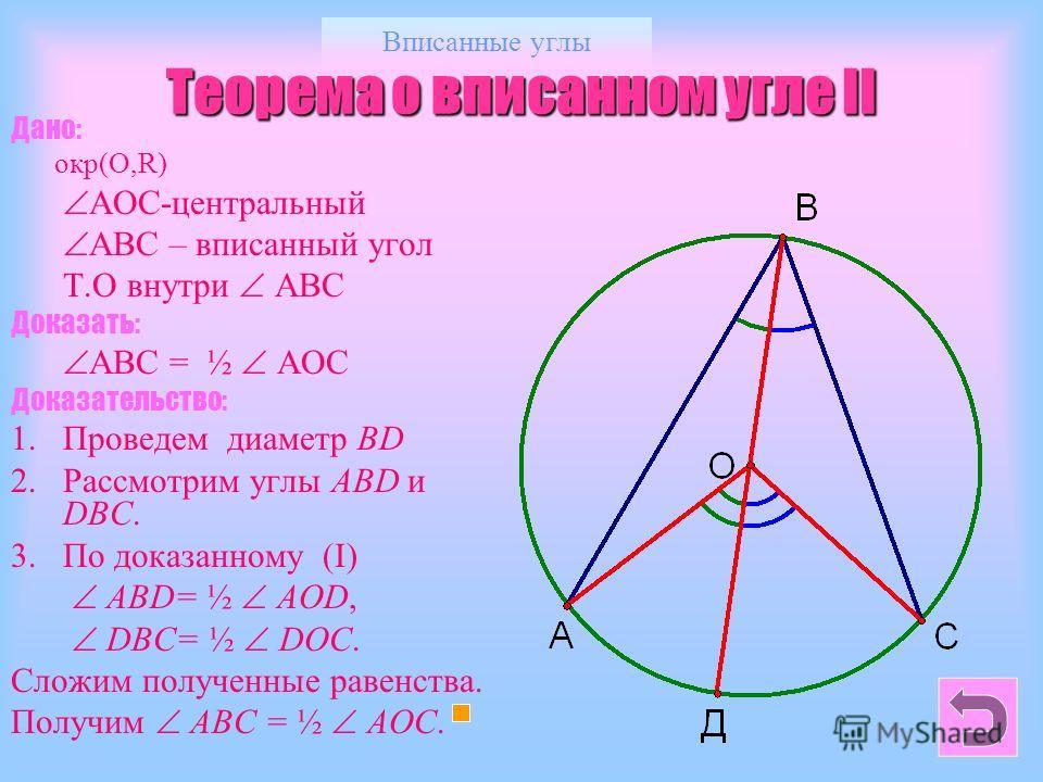 Теорема о вписанном угле I Дано: окр(O,R) АВС – вписанный угол АOС-центральный Т.О AB Доказать: АВС = ½ АOСАOС Доказательство: 1. BОC – равнобедренный, так как ОВ = ОC ОC = R, значит, В = C.C. 2. СОА – внешний угол, следовательно, СОА = ОВА + ОCВОCВ