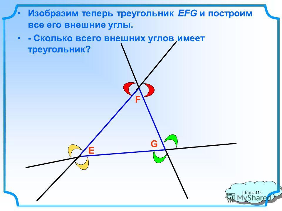Школа 412 Изобразим теперь треугольник EFG и построим все его внешние углы. - Сколько всего внешних углов имеет треугольник? F E G