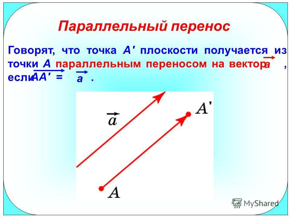 Параллельный перенос Говорят, что точка А' плоскости получается из точки А параллельным переносом на вектор, если =. a a AA'