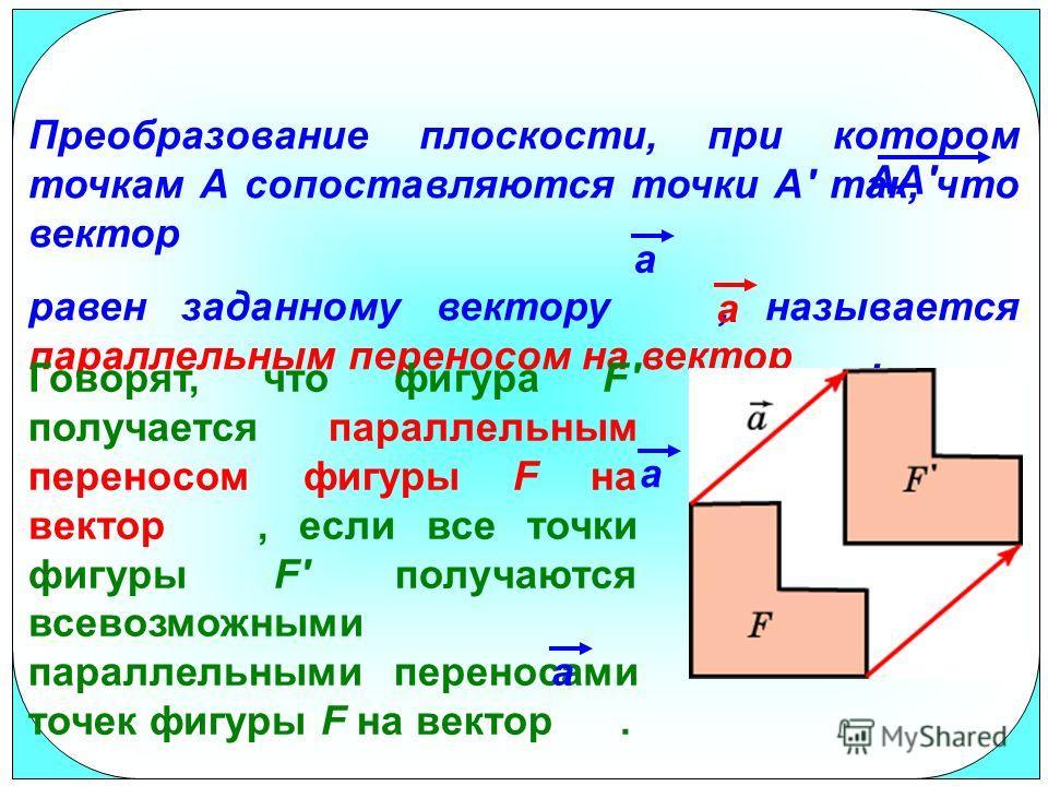 Преобразование плоскости, при котором точкам А сопоставляются точки А' так, что вектор равен заданному вектору, называется параллельным переносом на вектор. Говорят, что фигура F' получается параллельным переносом фигуры F на вектор, если все точки ф