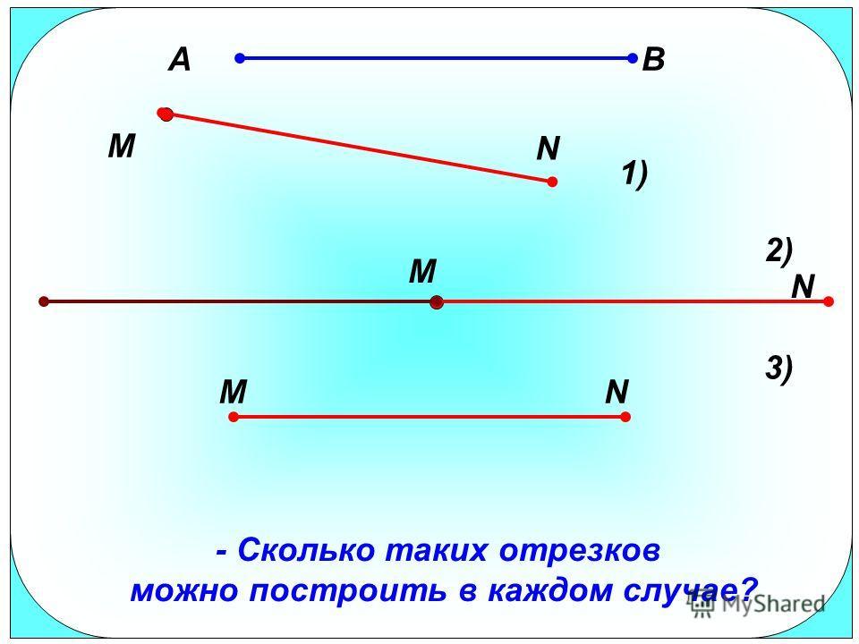 AB M N M N - Сколько таких отрезков можно построить в каждом случае? 1) 2) 3)3) MN
