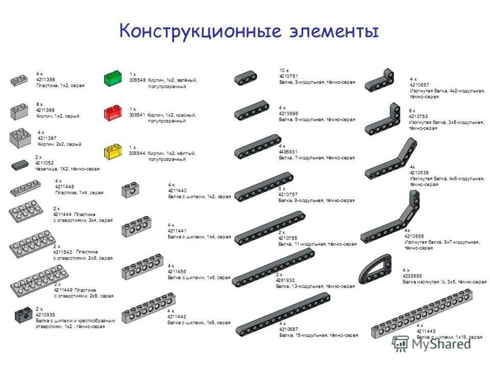 Конструкционные элементы