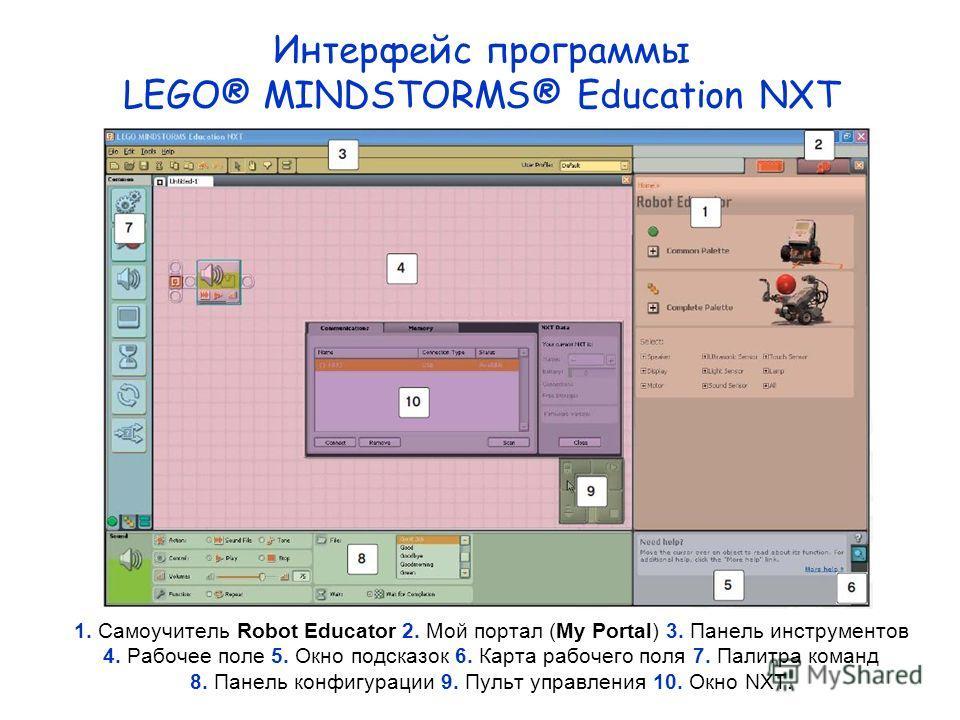 Интерфейс программы LEGO® MINDSTORMS® Education NXT 1. Самоучитель Robot Educator 2. Мой портал (My Portal) 3. Панель инструментов 4. Рабочее поле 5. Окно подсказок 6. Карта рабочего поля 7. Палитра команд 8. Панель конфигурации 9. Пульт управления 1
