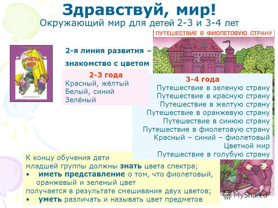 11 2-я линия развития – знакомство с цветом К концу обучения дети младшей группы должны знать цвета спектра; иметь представление о том, что фиолетовый, оранжевый и зеленый цвет получается в результате смешивания двух цветов; уметь различать и называт