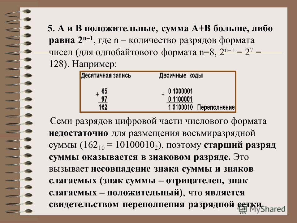 5. А и В положительные, сумма А+В больше, либо равна 2 n–1, где n – количество разрядов формата чисел (для однобайтового формата n=8, 2 n–1 = 2 7 = 128). Например: Семи разрядов цифровой части числового формата недостаточно для размещения восьмиразря