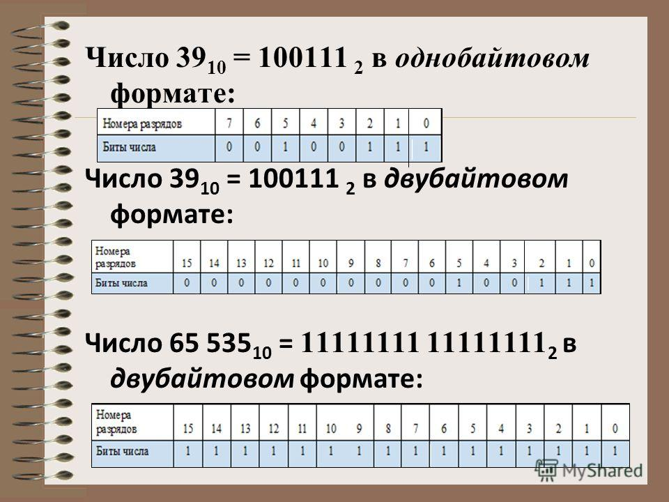 Число 39 10 = 100111 2 в однобайтовом формате: Число 39 10 = 100111 2 в двубайтовом формате: Число 65 535 10 = 11111111 11111111 2 в двубайтовом формате:
