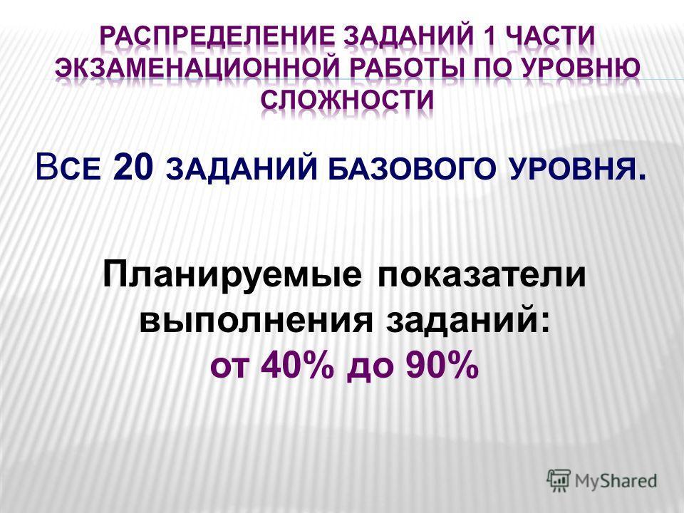 В СЕ 20 ЗАДАНИЙ БАЗОВОГО УРОВНЯ. Планируемые показатели выполнения заданий: от 40% до 90%