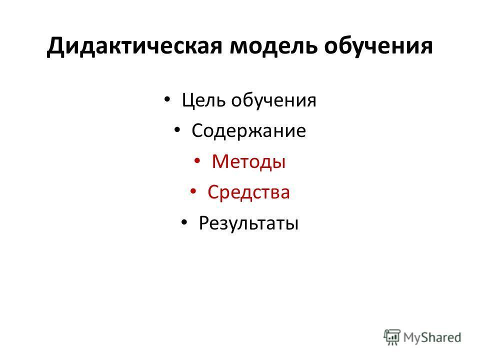 Дидактическая модель обучения Цель обучения Содержание Методы Средства Результаты