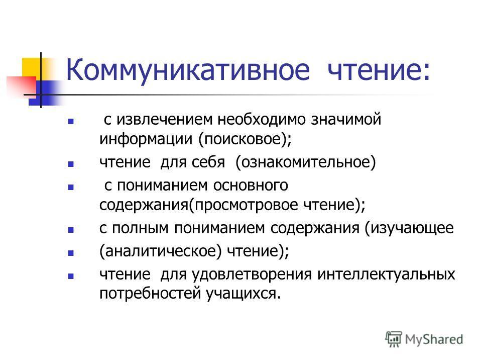 Коммуникативное чтение: с извлечением необходимо значимой информации (поисковое); чтение для себя (ознакомительное) с пониманием основного содержания(просмотровое чтение); с полным пониманием содержания (изучающее (аналитическое) чтение); чтение для