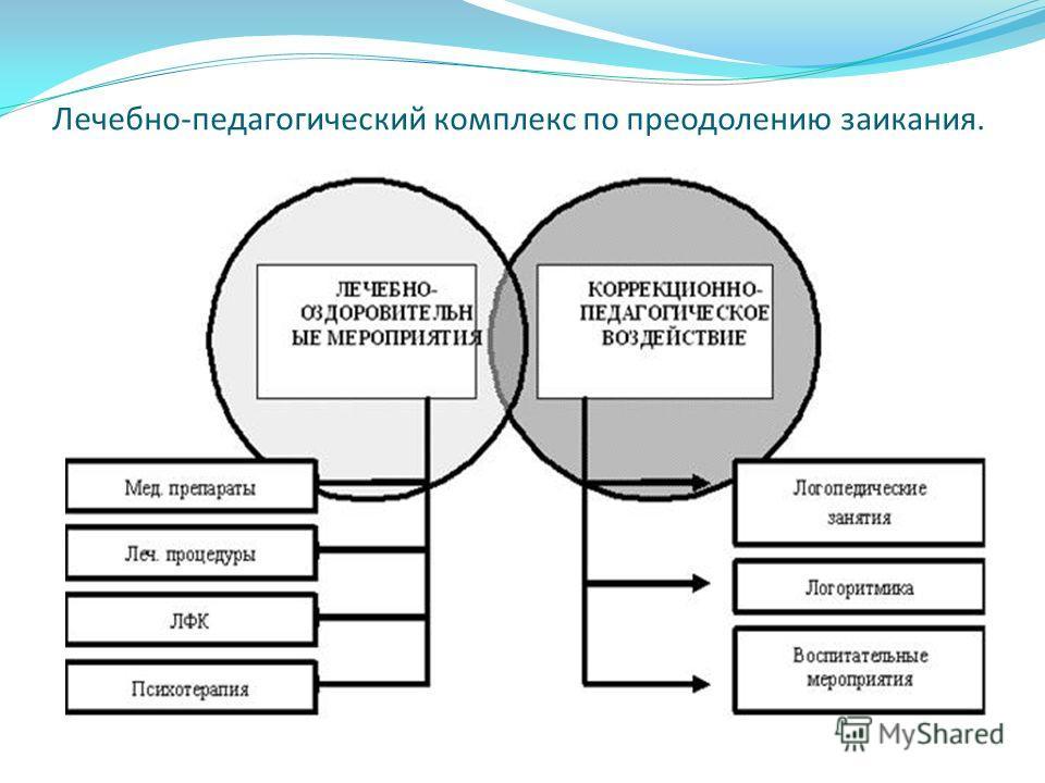 Лечебно-педагогический комплекс по преодолению заикания.