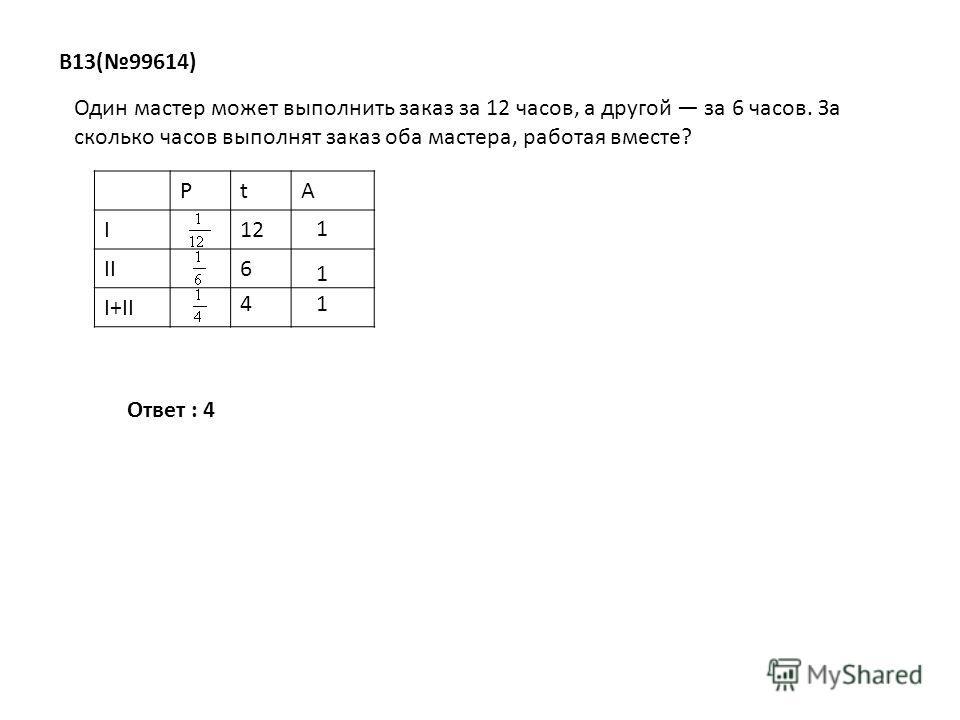 В13(99614) PtA I12 II6 I+II Один мастер может выполнить заказ за 12 часов, а другой за 6 часов. За сколько часов выполнят заказ оба мастера, работая вместе? 1 1 14 Ответ : 4