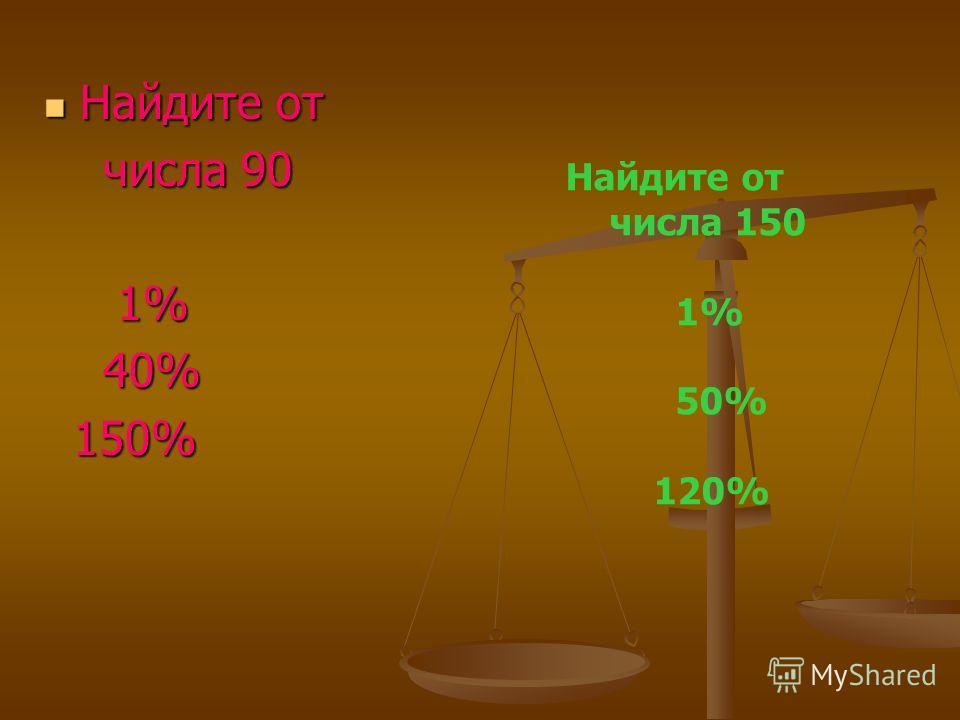 Найдите от Найдите от числа 90 числа 90 1% 1% 40% 40% 150% 150% Найдите от числа 150 1% 50% 120%