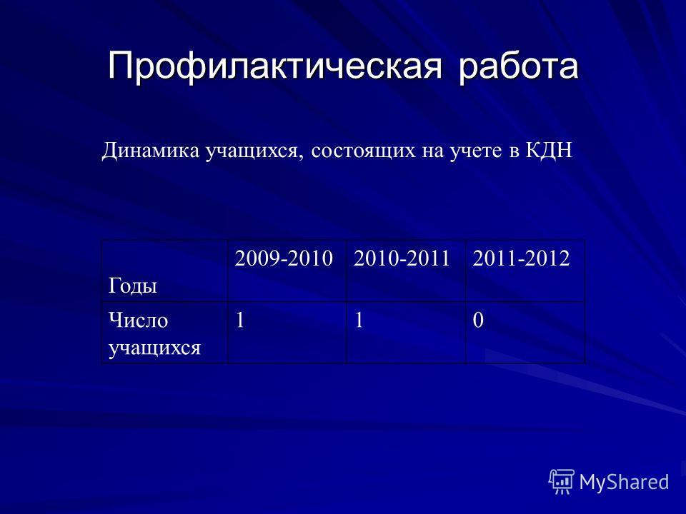 Профилактическая работа Динамика учащихся, состоящих на учете в КДН Годы 2009-20102010-20112011-2012 Число учащихся 110