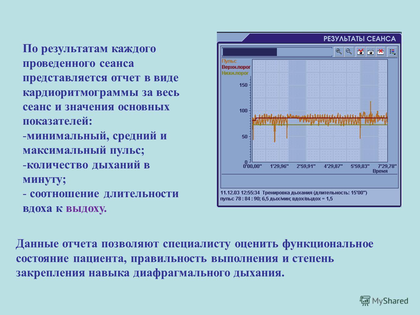 По результатам каждого проведенного сеанса представляется отчет в виде кардиоритмограммы за весь сеанс и значения основных показателей: -минимальный, средний и максимальный пульс; -количество дыханий в минуту; - соотношение длительности вдоха к выдох