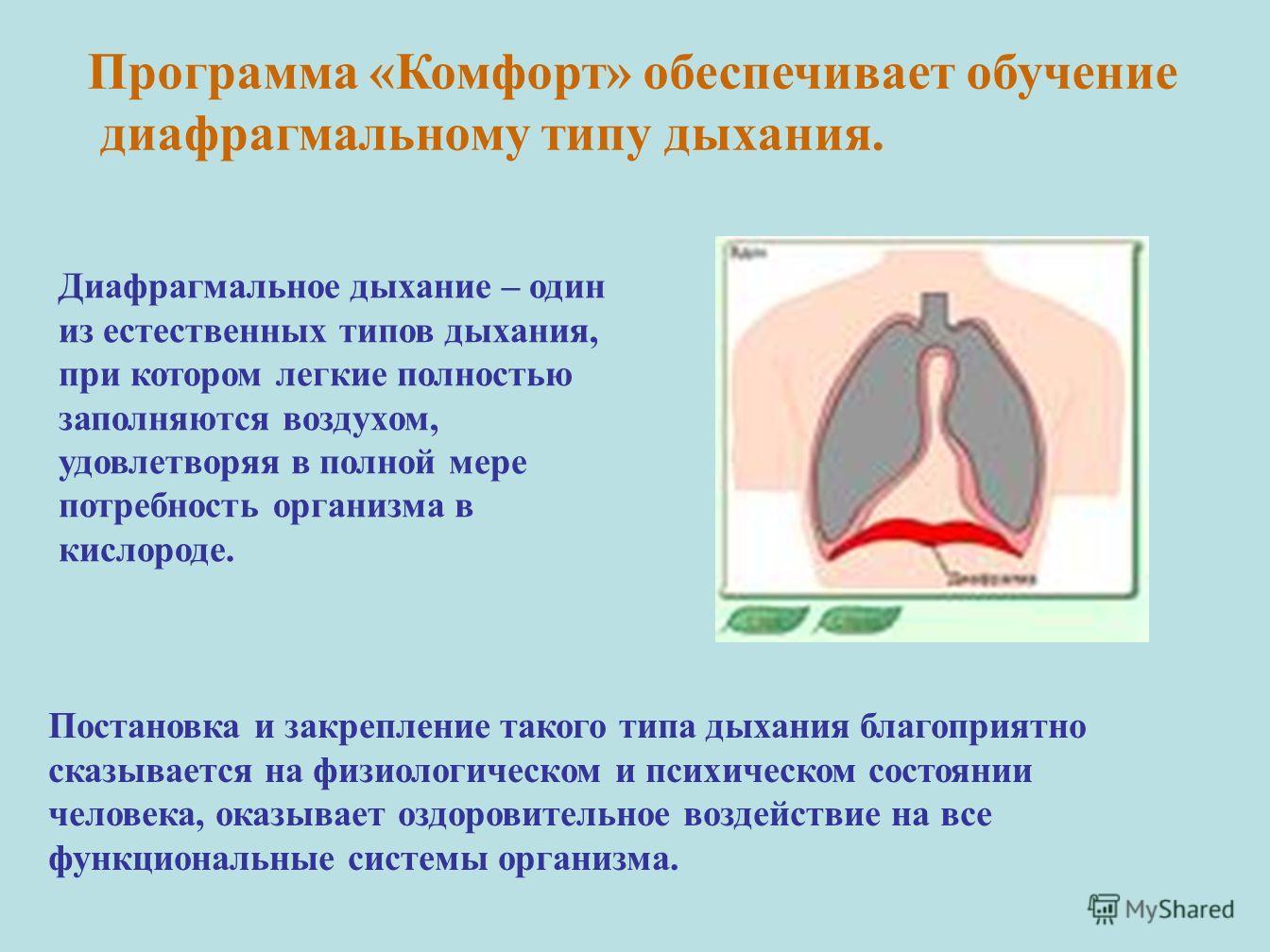 Программа «Комфорт» обеспечивает обучение диафрагмальному типу дыхания. Диафрагмальное дыхание – один из естественных типов дыхания, при котором легкие полностью заполняются воздухом, удовлетворяя в полной мере потребность организма в кислороде. Пост