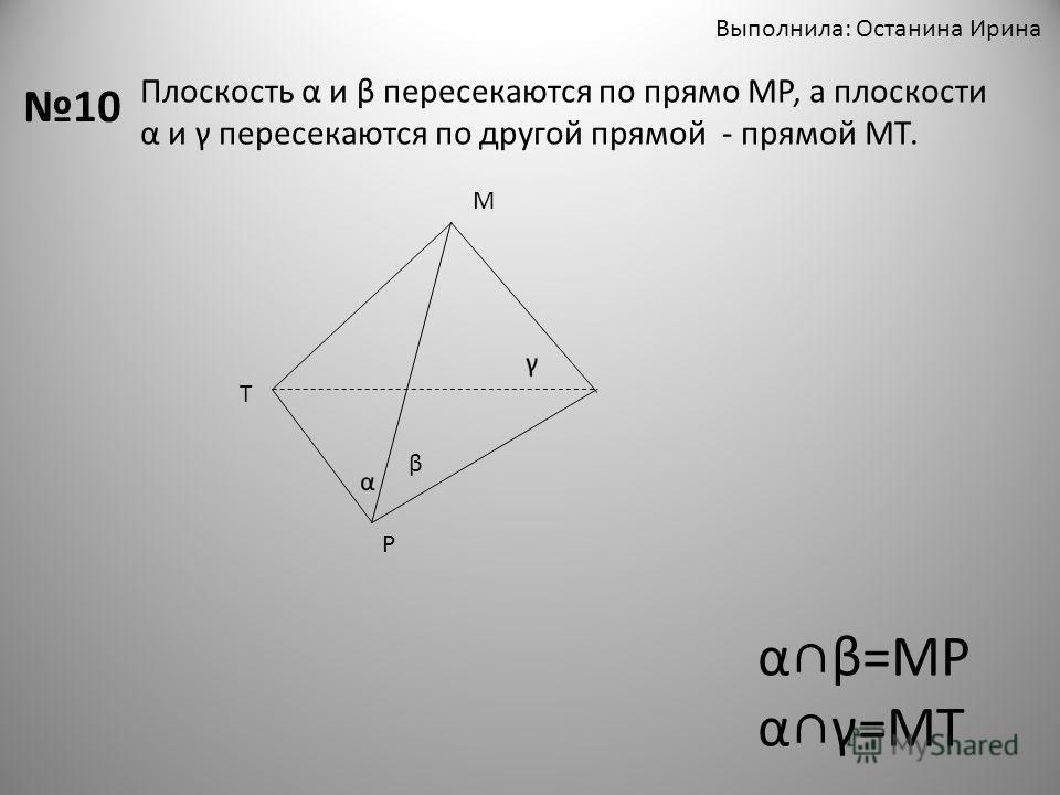 Выполнила: Останина Ирина 10 Плоскость α и β пересекаются по прямо МР, а плоскости α и γ пересекаются по другой прямой - прямой МТ. Т Р М β αβ=МР αγ=МТ