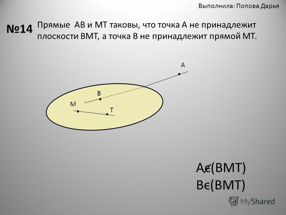 Выполнила: Попова Дарья 14 Прямые АВ и МТ таковы, что точка А не принадлежит плоскости ВМТ, а точка В не принадлежит прямой МТ. А В М Т Aϵ(BMT) Bϵ(BMT)
