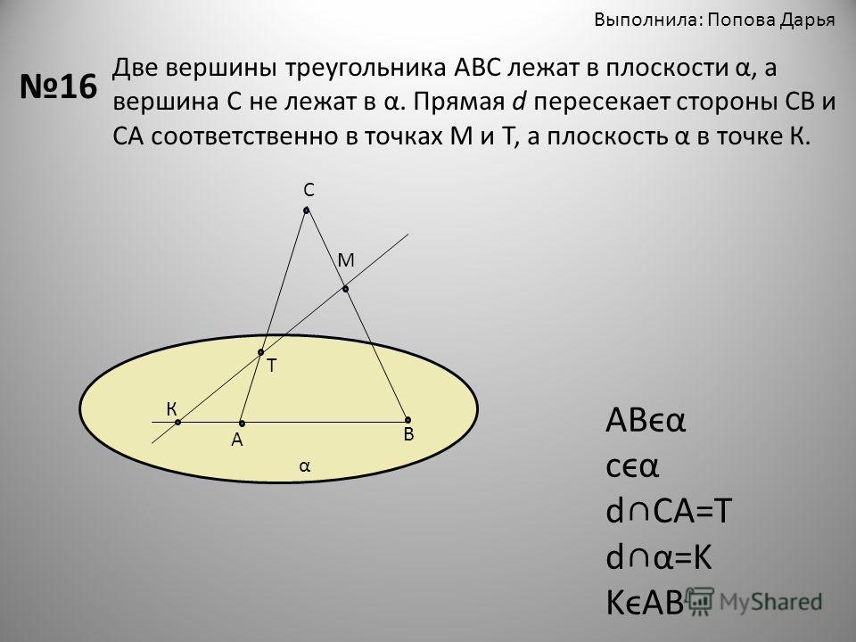 Выполнила: Попова Дарья 16 Две вершины треугольника АВС лежат в плоскости α, а вершина С не лежат в α. Прямая d пересекает стороны СВ и СА соответственно в точках М и Т, а плоскость α в точке К. α А В М Т К С ABϵα cϵα dCA=T dα=K KϵAB