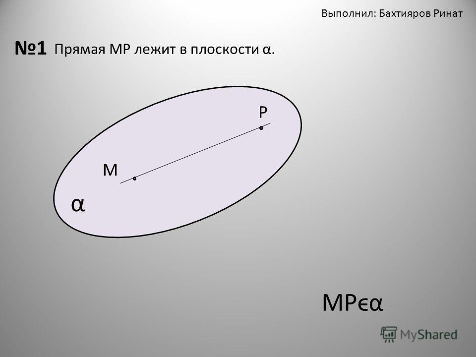 Выполнил: Бахтияров Ринат 1 α М P MPϵα Прямая MP лежит в плоскости α.