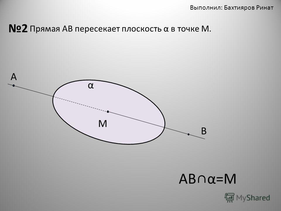 Выполнил: Бахтияров Ринат 2 Прямая АВ пересекает плоскость α в точке М. А В М α АВα=М
