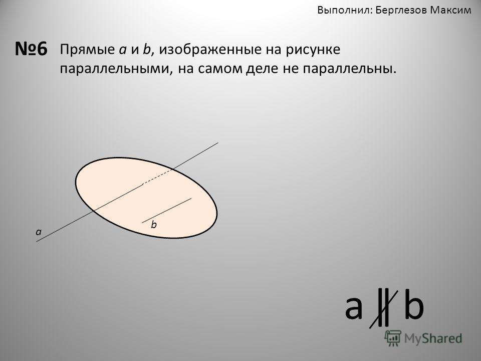 Выполнил: Берглезов Максим 6 Прямые а и b, изображенные на рисунке параллельными, на самом деле не параллельны. а b а ǁ b