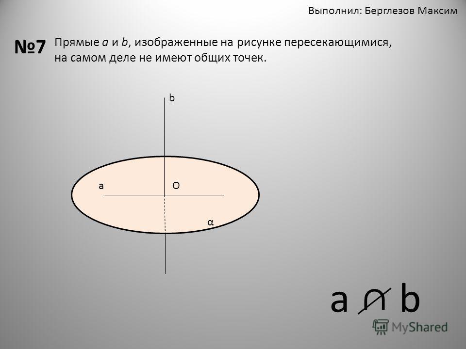 Выполнил: Берглезов Максим 7 Прямые а и b, изображенные на рисунке пересекающимися, на самом деле не имеют общих точек. а b O α a b
