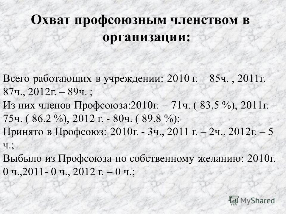 Охват профсоюзным членством в организации: Всего работающих в учреждении: 2010 г. – 85ч., 2011г. – 87ч., 2012г. – 89ч. ; Из них членов Профсоюза:2010г. – 71ч. ( 83,5 %), 2011г. – 75ч. ( 86,2 %), 2012 г. - 80ч. ( 89,8 %); Принято в Профсоюз: 2010г. -