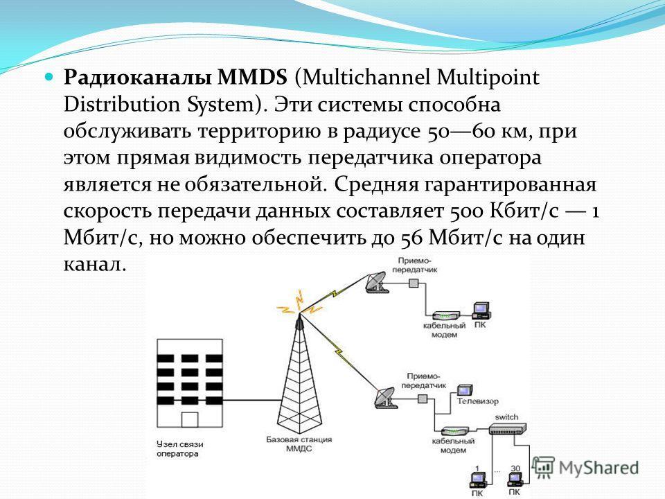 Радиоканалы WiMAX (Worldwide Interoperability for Microwave Access) аналогичны Wi-Fi. WiMAX, в отличие от традиционных технологий радиодоступа, работает и на отраженном сигнале, вне прямой видимости базовой станции. Эксперты считают, что мобильные се