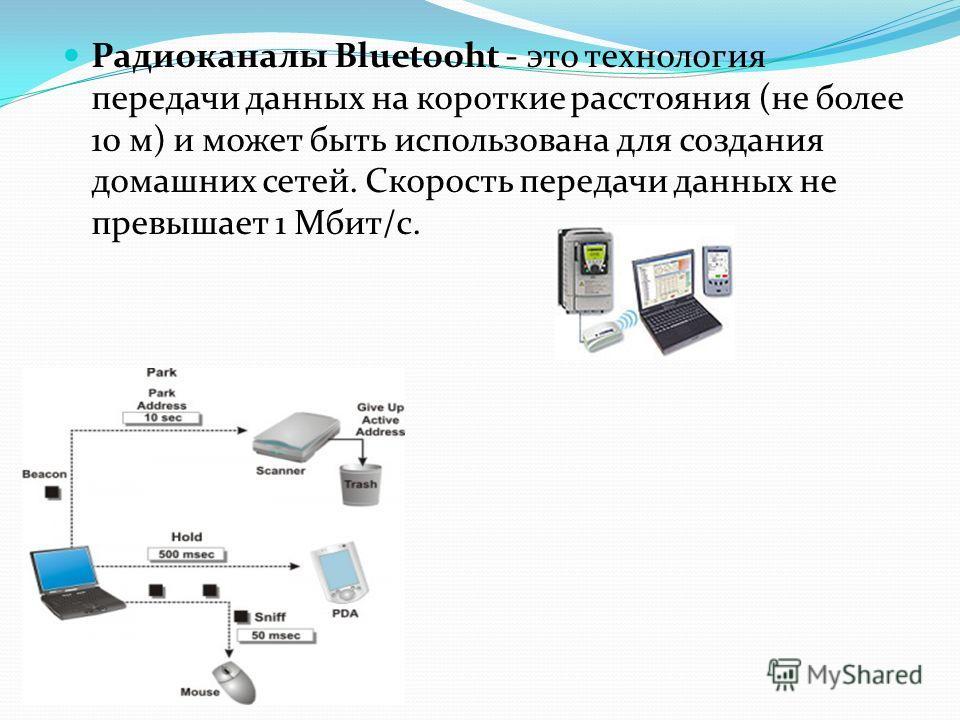 Радиоканалы для локальных сетей. Стандартом беспроводной связи для локальных сетей является технология Wi-Fi. Wi-Fi обеспечивает подключение в двух режимах: точка-точка (для подключения двух ПК) и инфраструктурное соединение (для подключения нескольк