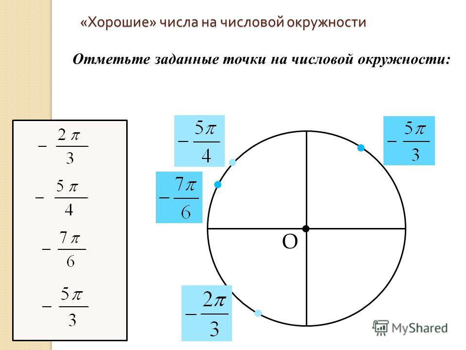 « Хорошие » числа на числовой окружности Отметьте заданные точки на числовой окружности: О