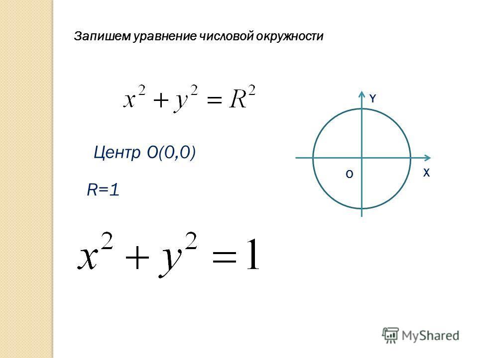 Запишем уравнение числовой окружности Центр О(0,0) R=1 Х Y О