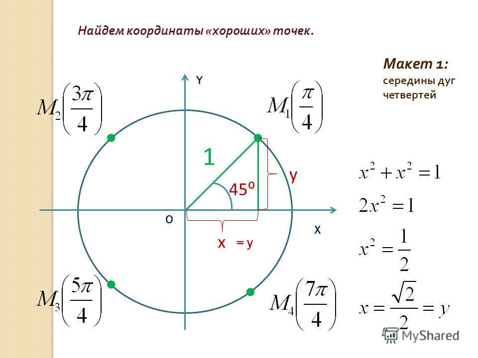 Найдем координаты « хороших » точек. Х Y О Макет 1: середины дуг четвертей 1 х у 45 = у