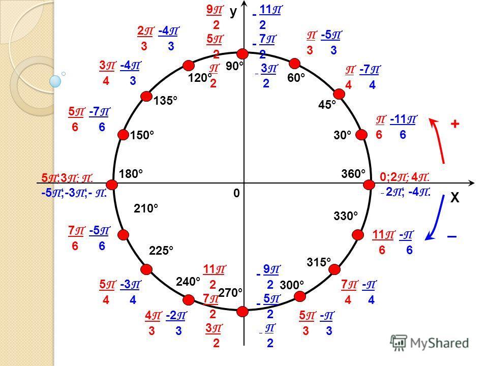 + – 0;2 П; 4 П. - 2 П ; -4 П. П -11 П 6 П -7 П 4 П -5 П 3 2 П -4 П 3 3 П -4 П 4 3 5 П -7 П 6 6 7 П -5 П 6 6 5 П -3 П 4 4 4 П -2 П 3 3 5 П - П 3 3 7 П - П 4 4 11 П - П 6 6 9 П 2 5 П 2 П 2 9 П 2 5 П 2 П 2 11 П 2 7 П 2 3 П 2 11 П 2 7 П 2 3 П 2 5 П ;3 П;