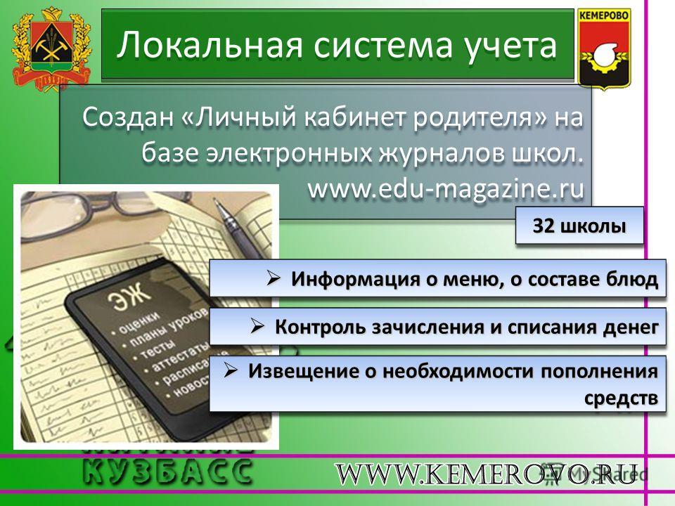 Создан «Личный кабинет родителя» на базе электронных журналов школ. www.edu-magazine.ru Локальная система учета 32 школы Информация о меню, о составе блюд Информация о меню, о составе блюд Контроль зачисления и списания денег Контроль зачисления и сп