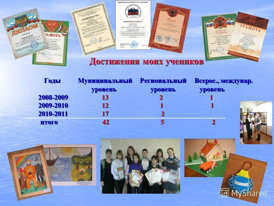 Достижения моих учеников Годы Муниципальный Региональный Всерос., междунар. Годы Муниципальный Региональный Всерос., междунар. уровень уровень уровень уровень уровень уровень 2008-2009 13 2 1 2009-2010 12 1 1 2010-2011 17 2 итого 42 5 2 итого 42 5 2