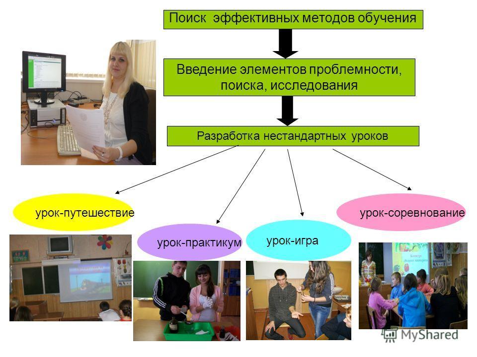 Поиск эффективных методов обучения Введение элементов проблемности, поиска, исследования Разработка нестандартных уроков урок-путешествие урок-практикум урок-соревнование урок-игра